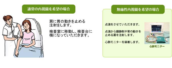 4.検査前